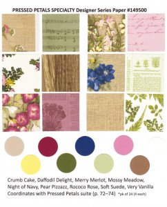 Press Petals specialty Designer Paper by Stampin'Up! chart available at frenchiestamps.com